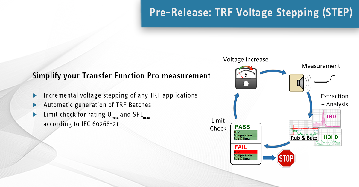 TRF Voltage Stepping (STEP)
